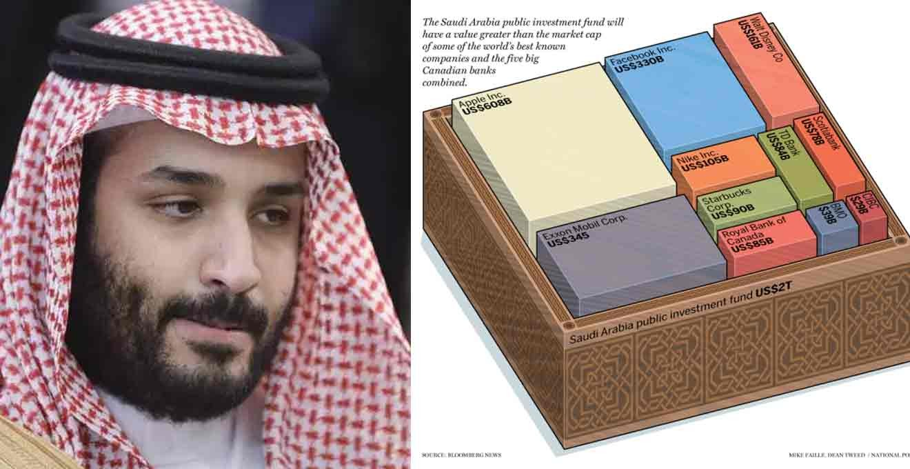 Saudi-Arabia-plans-$2-trillion-mega-fund-to-wean-the-kingdom-off-oil
