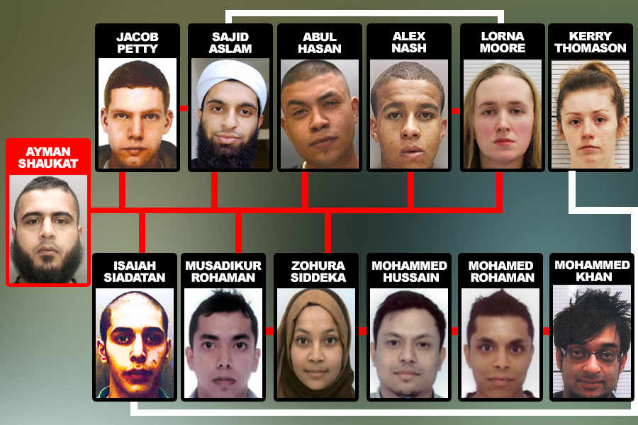 How the Walsall extremists are linked
